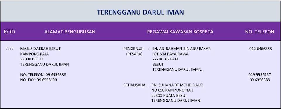 Terengganu Darul Makmur
